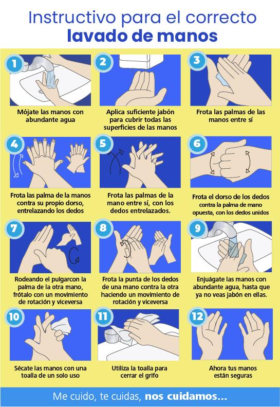 instructivo de bioseguridad, como lavarse bien las manos